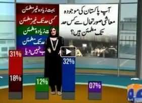 62% Pakistani Believes PMLN Government will Resolve Energy Issue: Gallup Survey