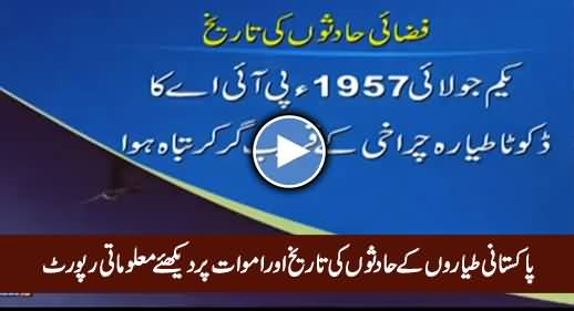 A Report on The History of PIA & Other Pakistani Airlines Plane Crashed