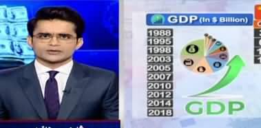 Aaj Shahzeb Khanzada Kay Sath (Pakistan's Economy Condition) - 6th February 2020