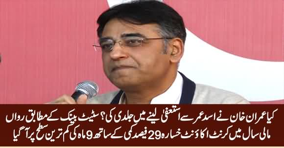 Asad Umar Was Doing Good, Current Account Deficit Decreases by 29% According To State Bank