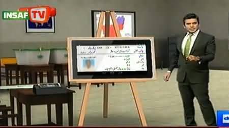 Biometric Polling System Tested in Village Council Bidhai and Sarbulandpura, Peshawar
