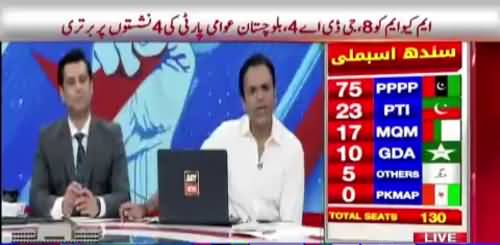 Breaking News : Big Surprise PTI is 2nd Largest party in Sindh Assembly