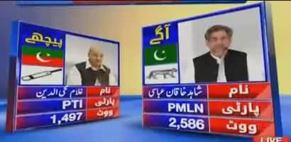 By-Elections NA-124 Lahore (Shahid Khaqan Abbasi PMLN Vs Ghulam Muhayuddin PTI) Latest Results