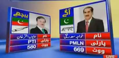 By-Elections NA-131 Lahore Watch The Results