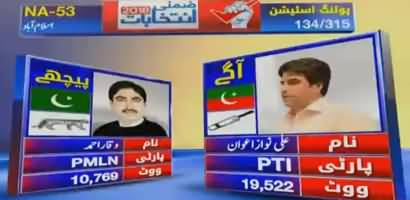 By-Elections NA-53 Islamabad (Ali Nawaz Awan PTI Vs Waqar Ahmad PMLN) Latest Results