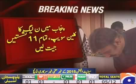 Clean Sweep in Punjab Assembly By PMLN, Won All (11) Senate Seats