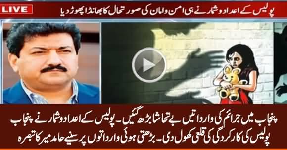 Crimes on Rise in Punjab - Hamid Mir's Analysis on Punjab Police Crimes Report