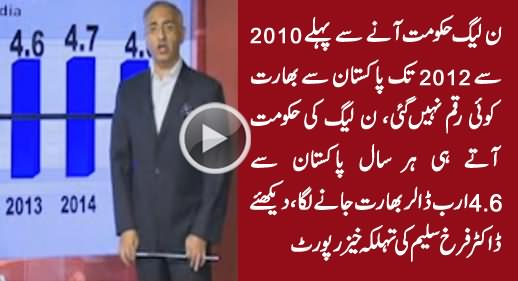 Dr. Farrukh Saleem's Shocking Report On Remittances to India From Pakistan