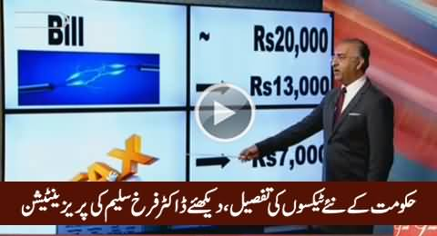 Dr. Farrukh Saleem With Detailed Presentation On New Taxes Imposed By Govt