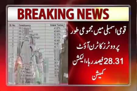 ECP Issues Turnout Details of By-Elections 2018