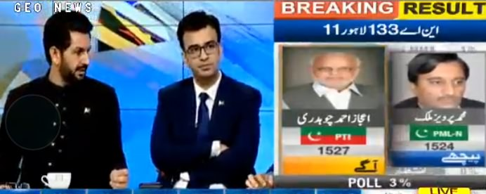 Election 2018 Special Transmission on Geo – 25th July 2018