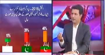 Election 2018: Watch Survey Results of Different Cities of KPK