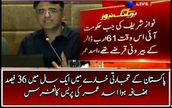 Exports decreased down to 15% during the six years_ Asad Umar