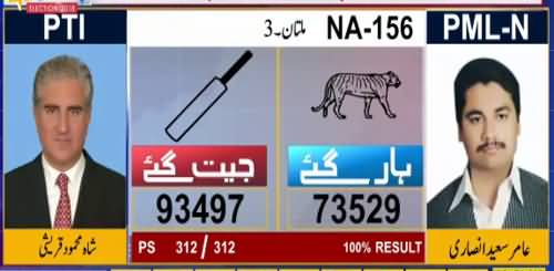 First Official Win For PTI, Shah Mehmood Qureshi Won - Watch Results