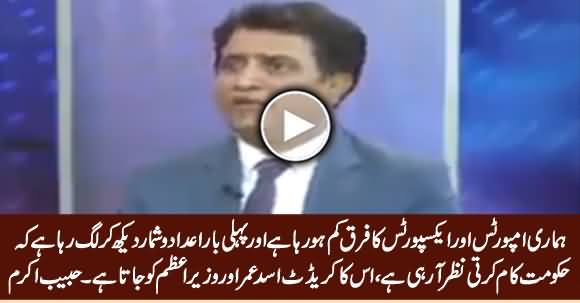First Time It Seems That PTI Govt Has Started Working - Habib Akram Analysis