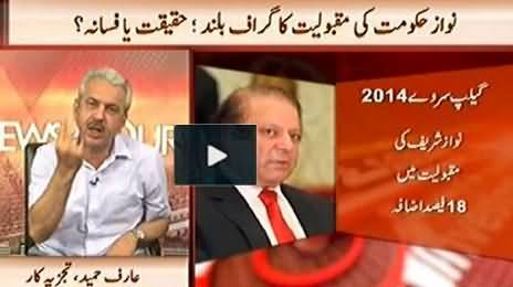 Gallup Survey Always Comes to Rescue of Nawaz Sharif - Arif Hameed Bhatti