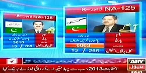 Geo News Exposing Dunya Tv, Samaa Tv and ARY Tv Role in Election Rigging