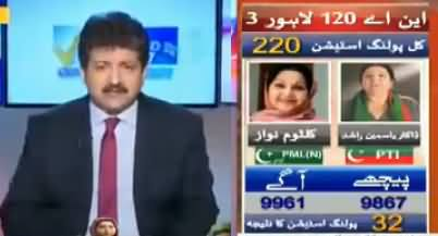 Geo News Special Tranmission on NA-120 By-Election - 17th September 2017