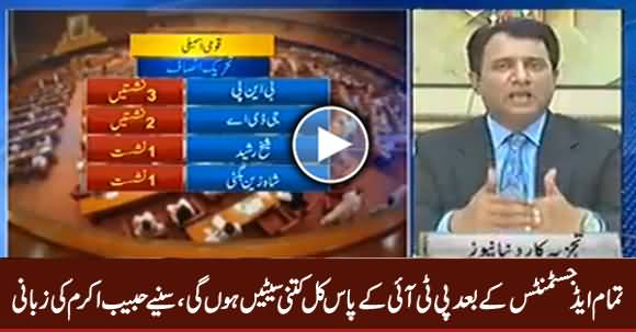 Habib Akram Telling How Many Seats PTI Will Have in National Assembly After All Adjustments