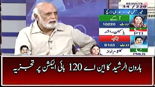 Haroon Rasheed analysis on NA-120 by-election