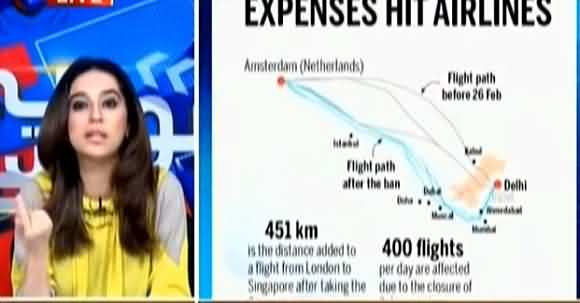 If Pakistan Shut down Indian Air Routes , How Much Loss India Has To Face? Maria Memon Tells