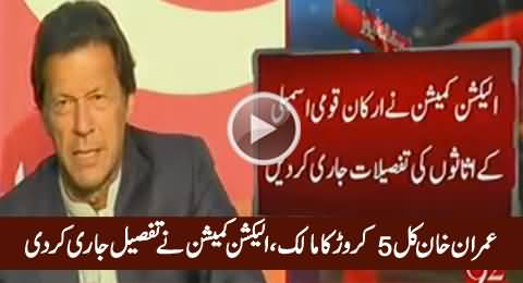 Imran Khan Has Total Assets Worth Rs.5 Crore & 54 Lacs - Election Commission