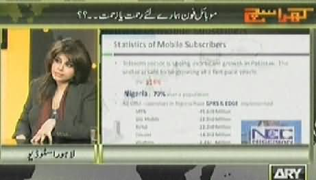 Kharra Sach (Mobil Phones Are Destroying Our Nation) – 29th April 2014