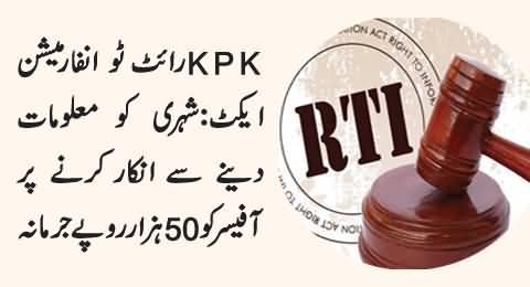 KPK Police Fined Rs. 50,000 For Violating Right To Information Law