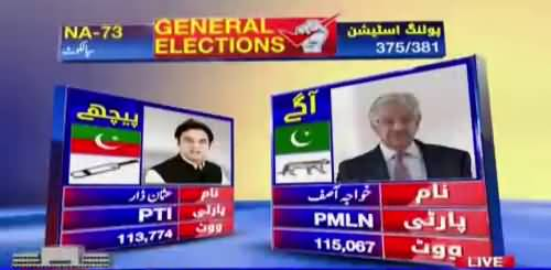 Latest from NA-73 Sialkot Khawaja Asif vs PTI's Usman Dar - Watch Results