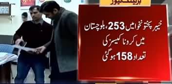 Latest Update! Pakistan Coronavirus Cases Exceed 2000