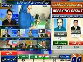 Local Bodies Election 2015 on Geo News (7PM To 8PM) - 19th November 2015