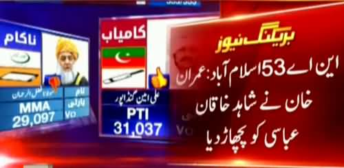 Major turn over of elections brought defeat to strongest candidates
