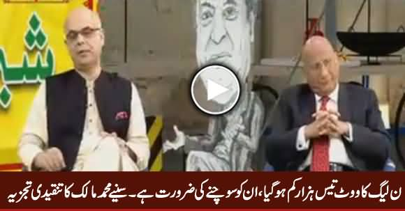 Mohammad Malick's Critical Comments on PMLN's Victory in NA-120