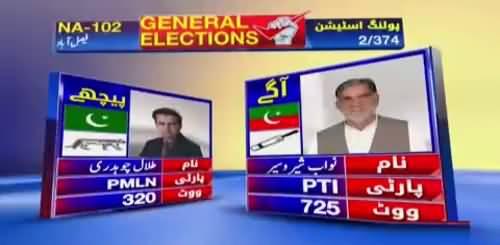 NA-102 Faisal Abad Talal Chaudhry PMLN vs Nawab Sher PTI - Watch Results