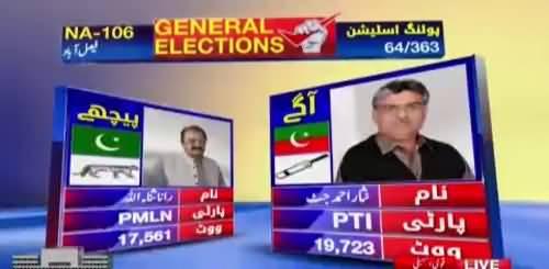 NA-106 Faislaabad Rana sanaullah vs Nisar Ahmed  – Watch Results