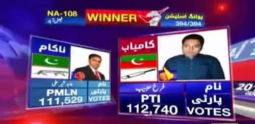 NA-108 Faisalabad PTI´s Farrukh Habib beats Abid Sher Ali PMLN