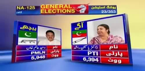 NA-125, Lahore: Dr. Yasmeen Rashid (PTI) vs Waheed Alam Khan (PMLN) - Watch Results