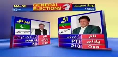 NA-53, Islamabad: Imran Khan vs Shahid Haqan Abbasi - Watch Latest Results