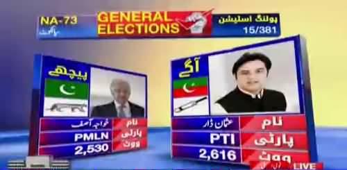 NA-73 Sialkot Khawaja Asif vs Usman Dar – Watch Results