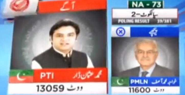 NA-73 Sialkot: Usman Dar Vs Khawaja Asif, Usman Dar Leading