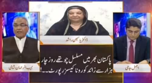 Nuqta e Nazar (Corona Cases on Rise in Pakistan) - 29th March 2021