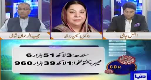Nuqta e Nazar (Coronavirus Cases Again Increasing in Pakistan) - 15th July 2021