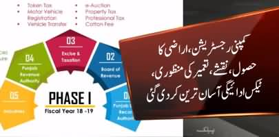 Online Electricity Connections Will Be Available on The Directions of Punjab Govt