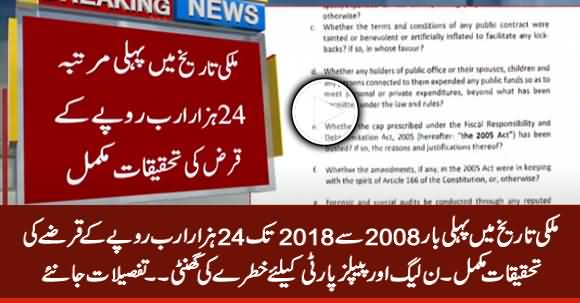 PMLN & PPP In Trouble: First Time In The History of Pakistan Inquiry of Rs. 24000bn Debt Completed