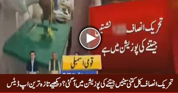 PTI Is Going To Win How Many Seats? Watch Latest Updates