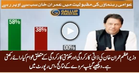 Public Opinion About Imran Khan S Performance See Gallup Survey Results
