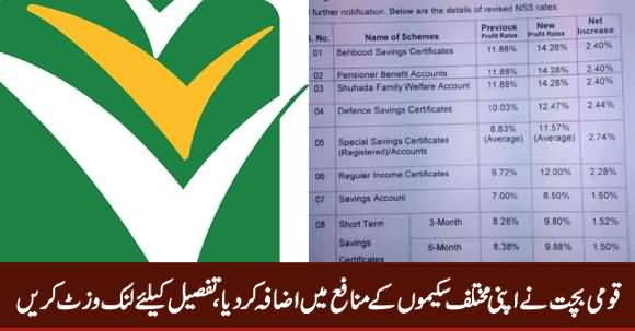 Rate of Returns on National Saving Certificates Increase to Six Year High