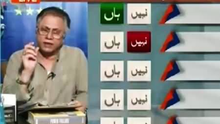 Report Card (Differences in PMLN) – 15th October 2015