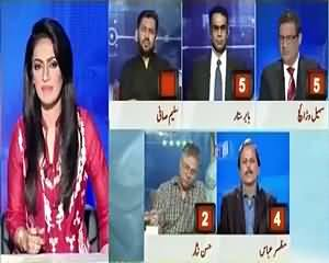 Report Card (Discussion with Senior Analysts) – 13th July 2015