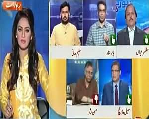 Report Card (Discussion with Senior Analysts) – 21st July 2015